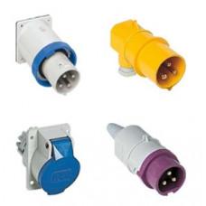 Plugs & Sockets (CEE17)