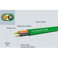 Glass fiber optic cable
