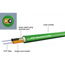 POF and PCF fiber optic cables