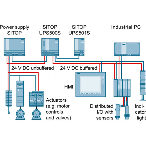 UPS with Capacitors
