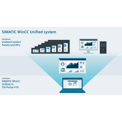 SIMATIC WinCC Unified