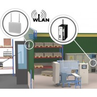 Anybus WLAN Access Points
